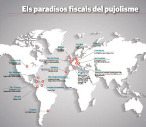 Mapa dels paradisos fiscals d'òrbita Convergent