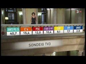 Programa especial electoral en TV3