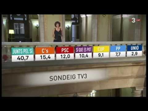 Programa especial electoral a TV3