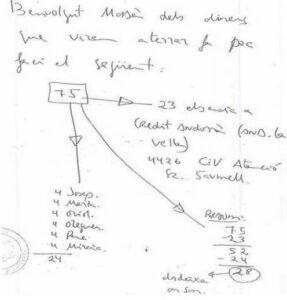 manuscrit junior el español