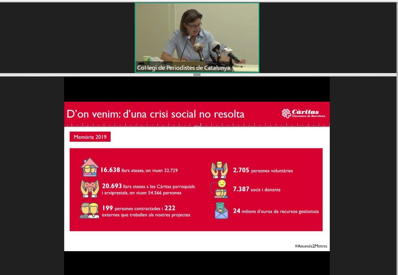 Rueda de prensa virtual de Càritas Barcelona