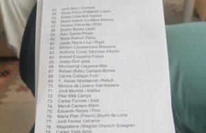 Llista de Junts per Barcelona